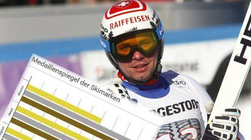 Medaillenspiegel der Skimarken: Hersteller Head auf Rang zwei